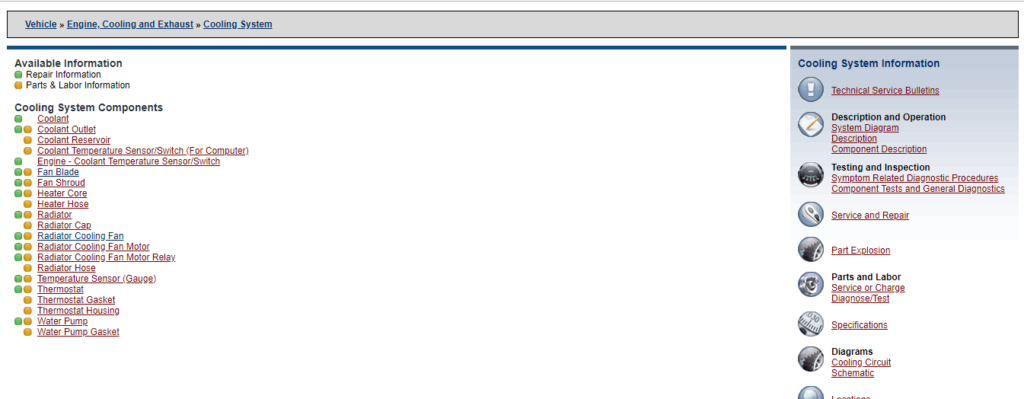 image of alldatadiy index and links less organized